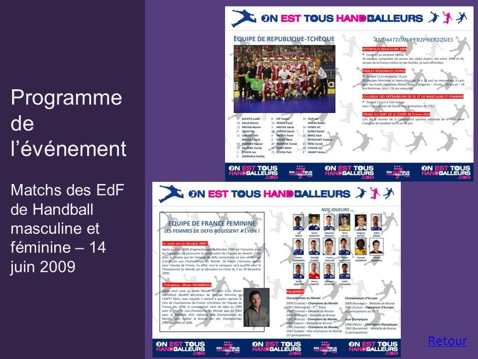 Programme de lévénement Matchs des EdF de Handball masculine et féminine – 14 juin 2009 Retour