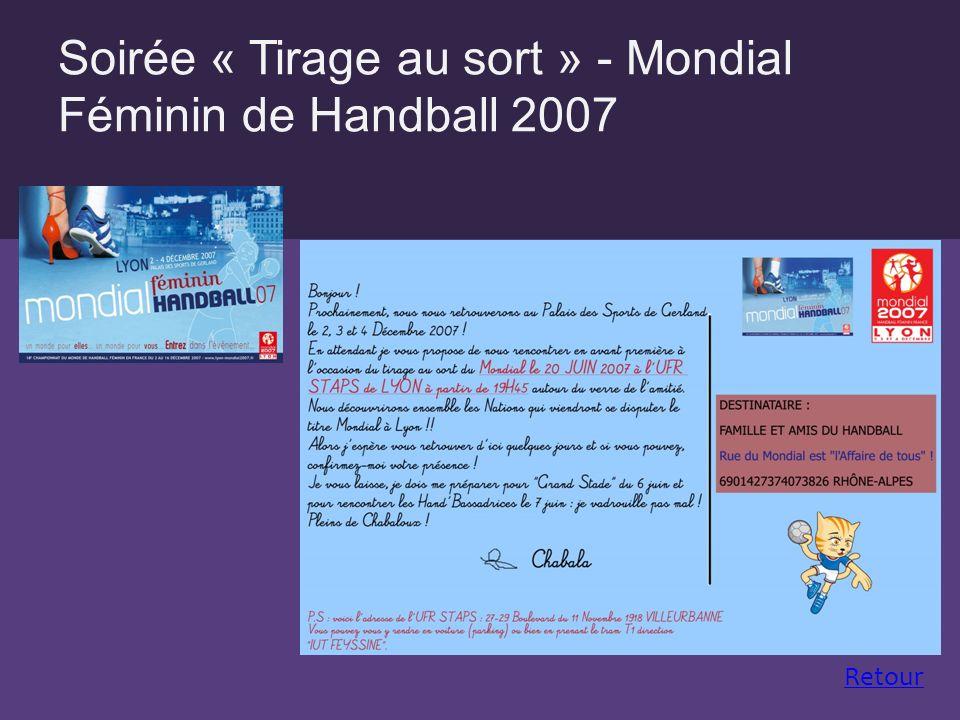 Soirée « Tirage au sort » - Mondial Féminin de Handball 2007 Retour