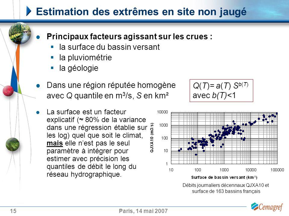 15Paris, 14 mai 2007 Estimation des extrêmes en site non jaugé Principaux facteurs agissant sur les crues : la surface du bassin versant la pluviométr