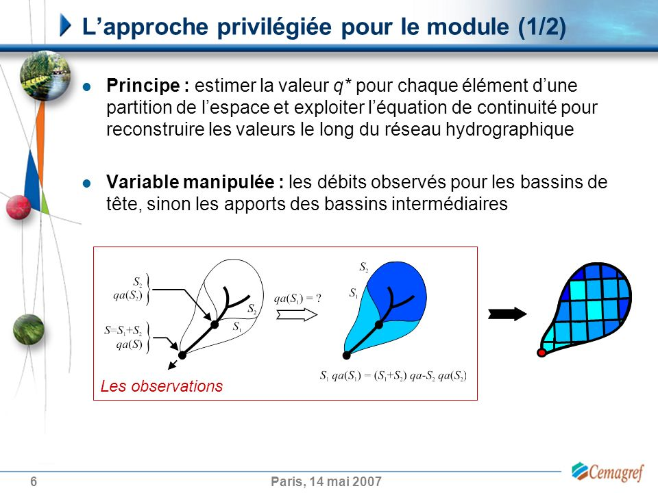 6Paris, 14 mai 2007 Lapproche privilégiée pour le module (1/2) Principe : estimer la valeur q* pour chaque élément dune partition de lespace et exploi