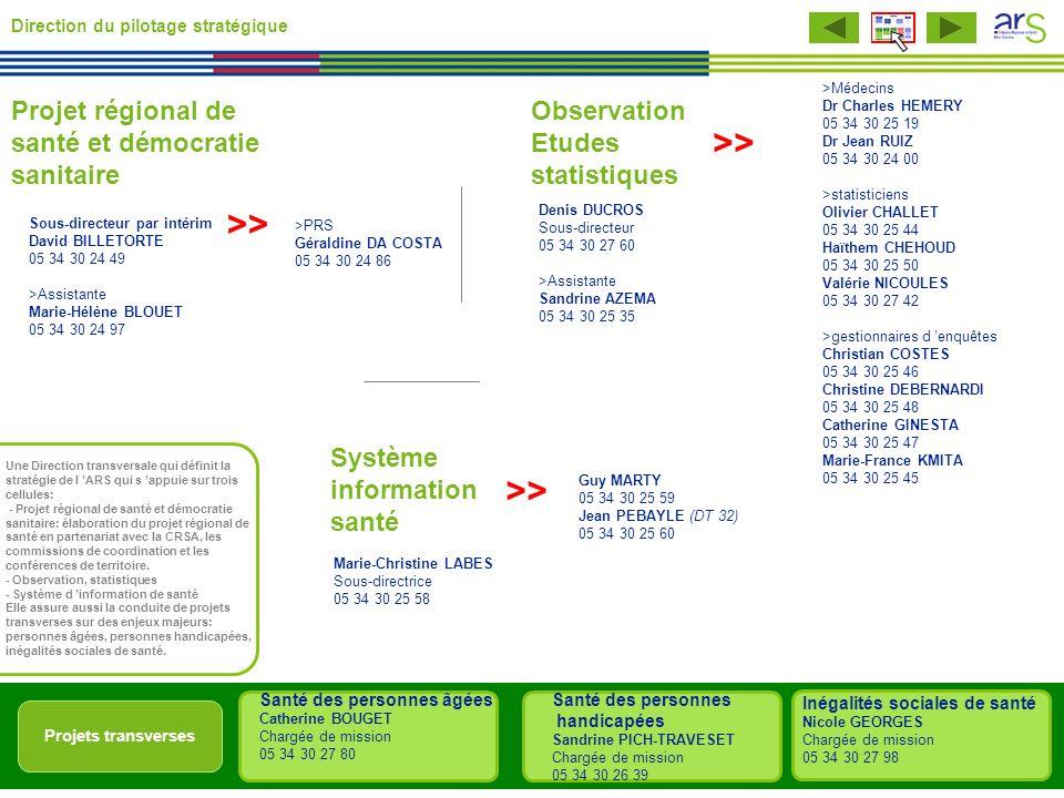 >PRS Géraldine DA COSTA 05 34 30 24 86 Une Direction transversale qui définit la stratégie de l ARS qui s appuie sur trois cellules: - Projet régional