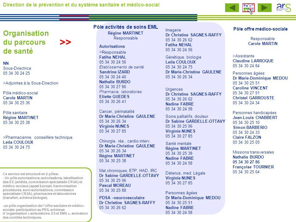 Ce service est structuré en 2 pôles: - Un pôle autorisations: autorisations, labellisation des ES (arrêtés, commission spécialisée CRSA) et médico-soc