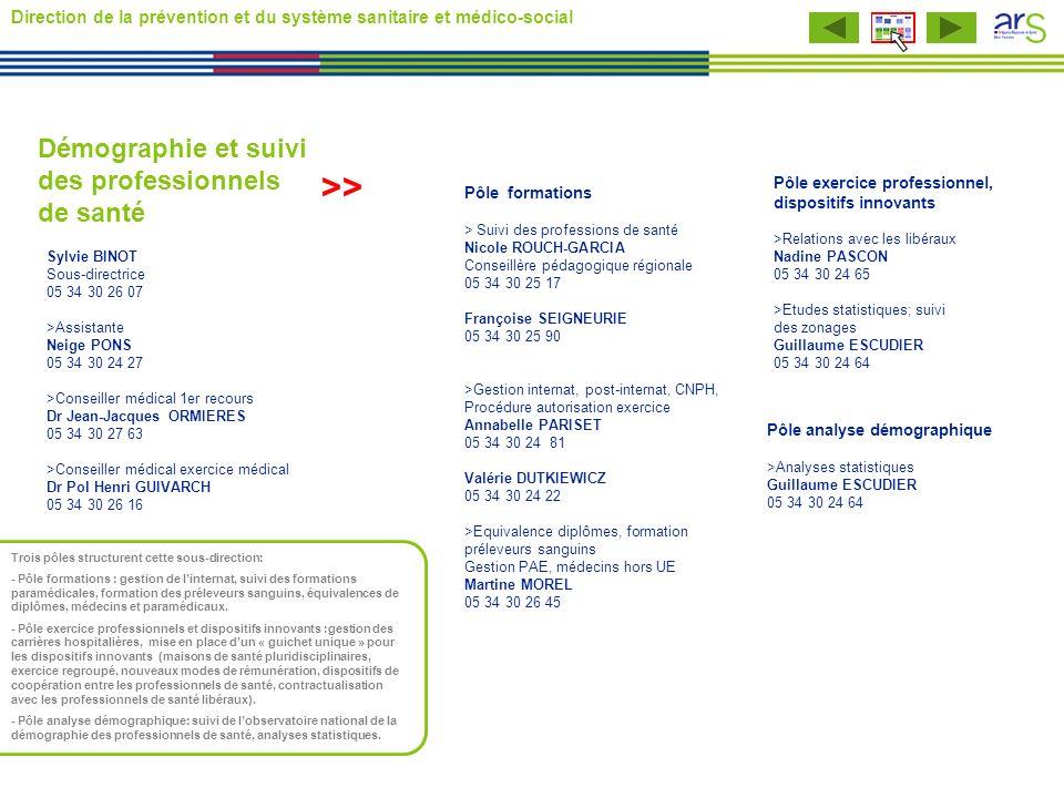 Pôle formations > Suivi des professions de santé Nicole ROUCH-GARCIA Conseillère pédagogique régionale 05 34 30 25 17 Françoise SEIGNEURIE 05 34 30 25