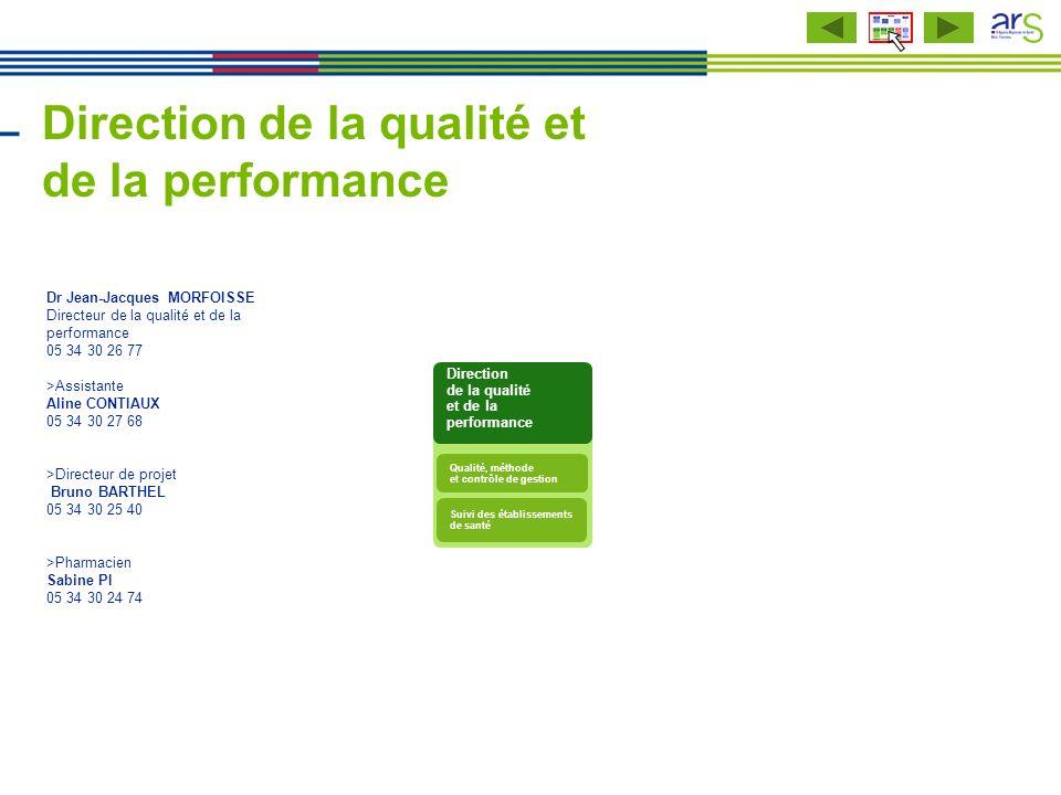 Direction de la qualité et de la performance Dr Jean-Jacques MORFOISSE Directeur de la qualité et de la performance 05 34 30 26 77 >Assistante Aline C
