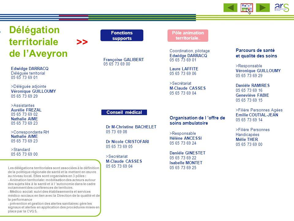 Délégation territoriale de lAveyron Parcours de santé et qualité des soins >Responsable Véronique GUILLOUMY 05 65 73 69 29 Danièle RAMIRES 05 65 73 69