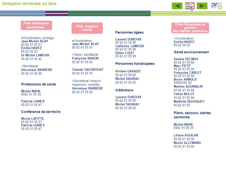 Pôle Animation territoriale rritoriale Pôle médico- social Pôle Prévention et gestion des alertes sanitaires Personnes âgées Laurent DUBOUIX 05 62 61
