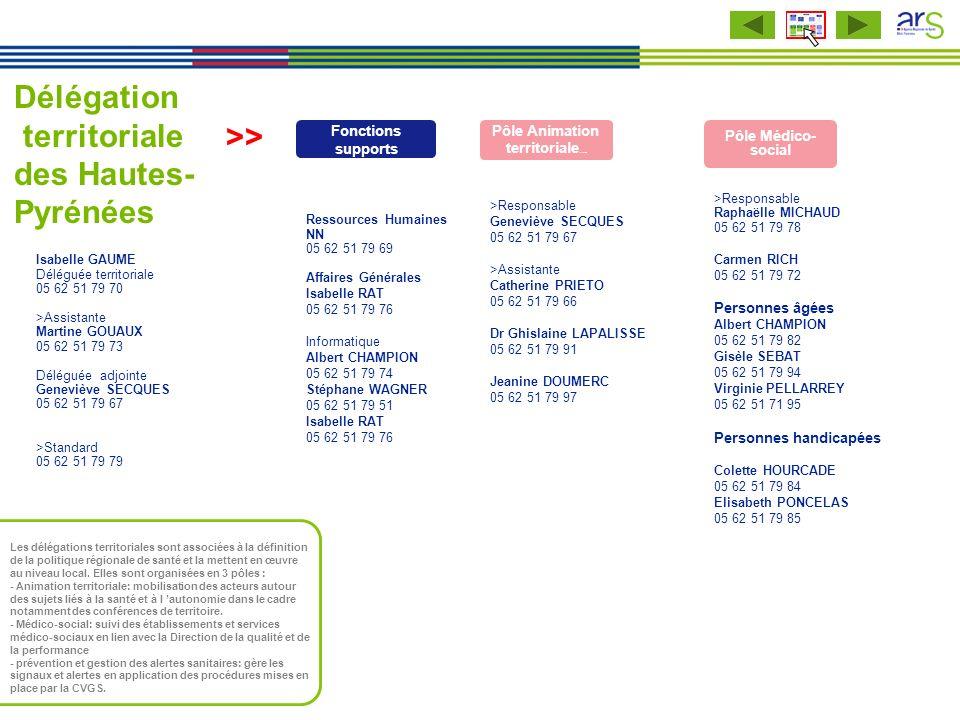 Délégation territoriale des Hautes- Pyrénées Ressources Humaines NN 05 62 51 79 69 Affaires Générales Isabelle RAT 05 62 51 79 76 Informatique Albert