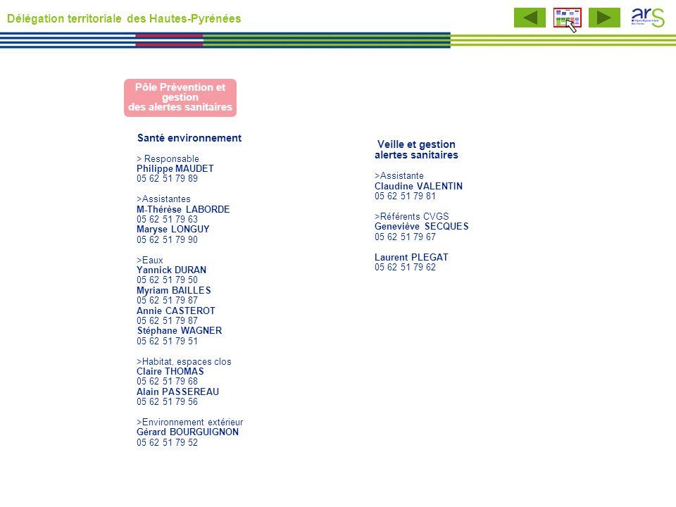 Pôle Prévention et gestion des alertes sanitaires Veille et gestion alertes sanitaires >Assistante Claudine VALENTIN 05 62 51 79 81 >Référents CVGS Ge