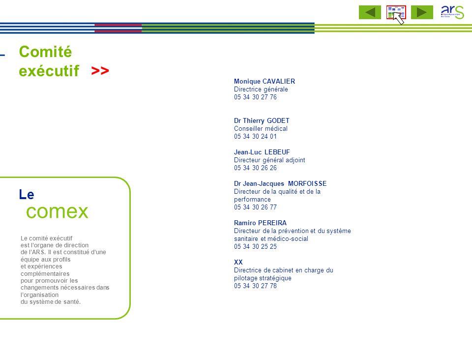 Comité exécutif >> Monique CAVALIER Directrice générale 05 34 30 27 76 Dr Thierry GODET Conseiller médical 05 34 30 24 01 Jean-Luc LEBEUF Directeur gé