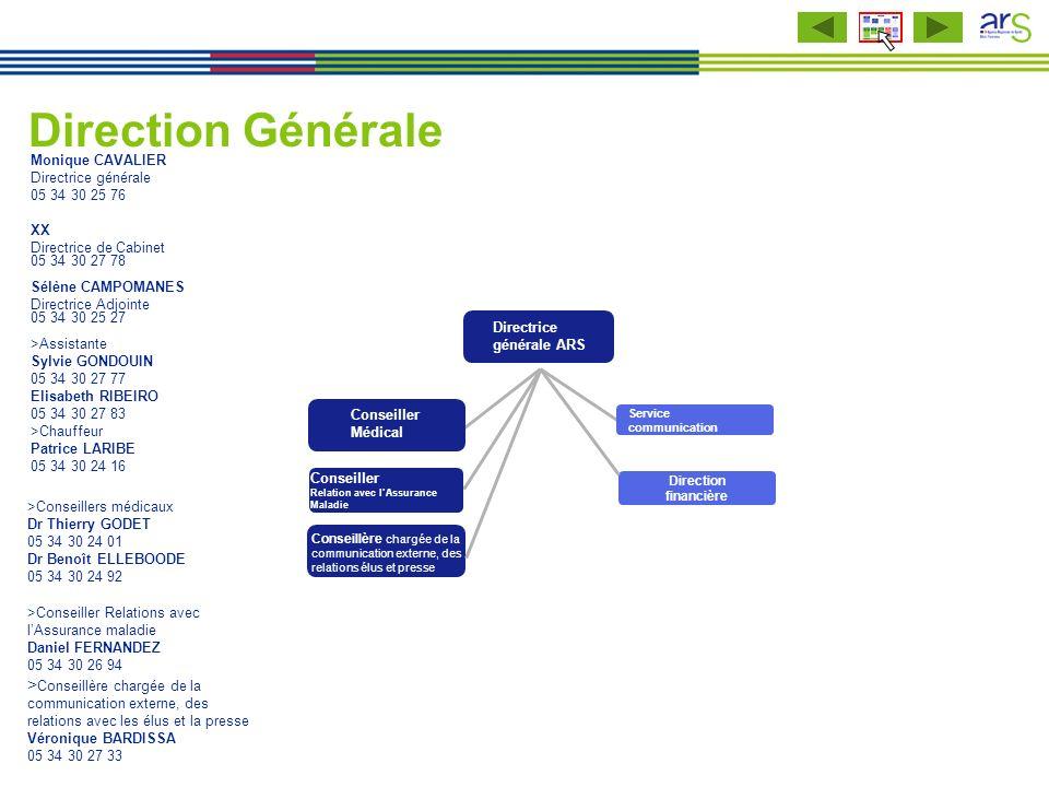 Réseau territorial Projets transverses : Direction Générale Direction financière Conseiller Médical Directrice générale ARS Service communication Cons