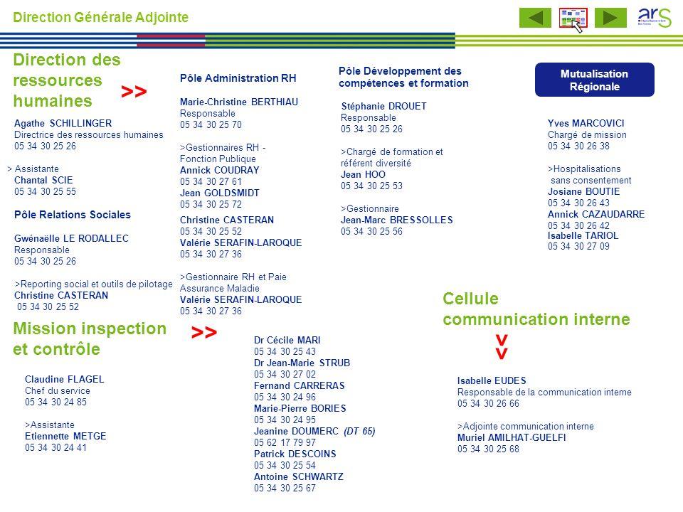 Agathe SCHILLINGER Directrice des ressources humaines 05 34 30 25 26 > Assistante Chantal SCIE 05 34 30 25 55 Pôle Relations Sociales Gwénaëlle LE ROD