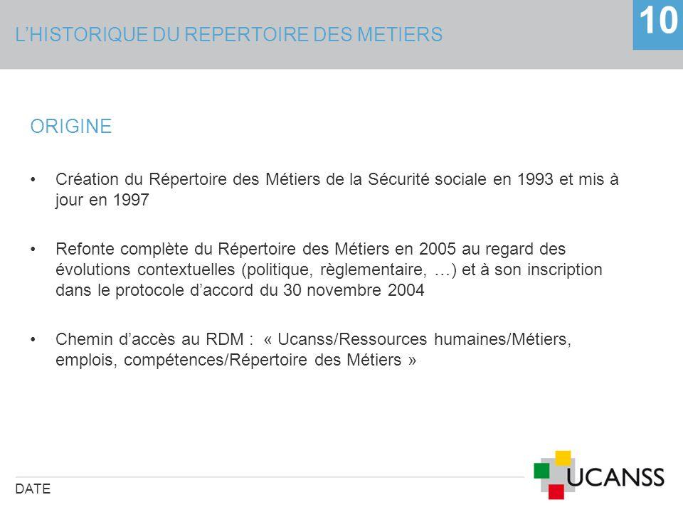 LHISTORIQUE DU REPERTOIRE DES METIERS DATE 10 ORIGINE Création du Répertoire des Métiers de la Sécurité sociale en 1993 et mis à jour en 1997 Refonte
