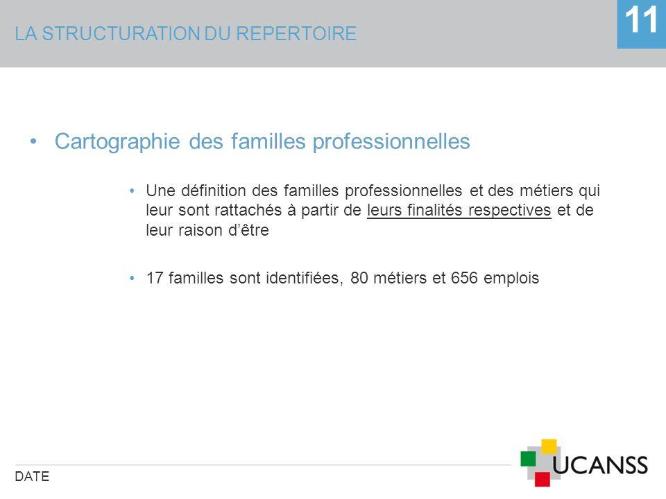 LA STRUCTURATION DU REPERTOIRE DATE 11 Cartographie des familles professionnelles Une définition des familles professionnelles et des métiers qui leur
