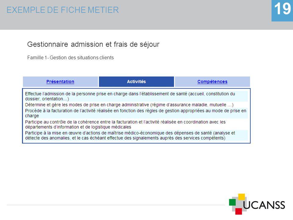 EXEMPLE DE FICHE METIER 19 Gestionnaire admission et frais de séjour Famille 1- Gestion des situations clients