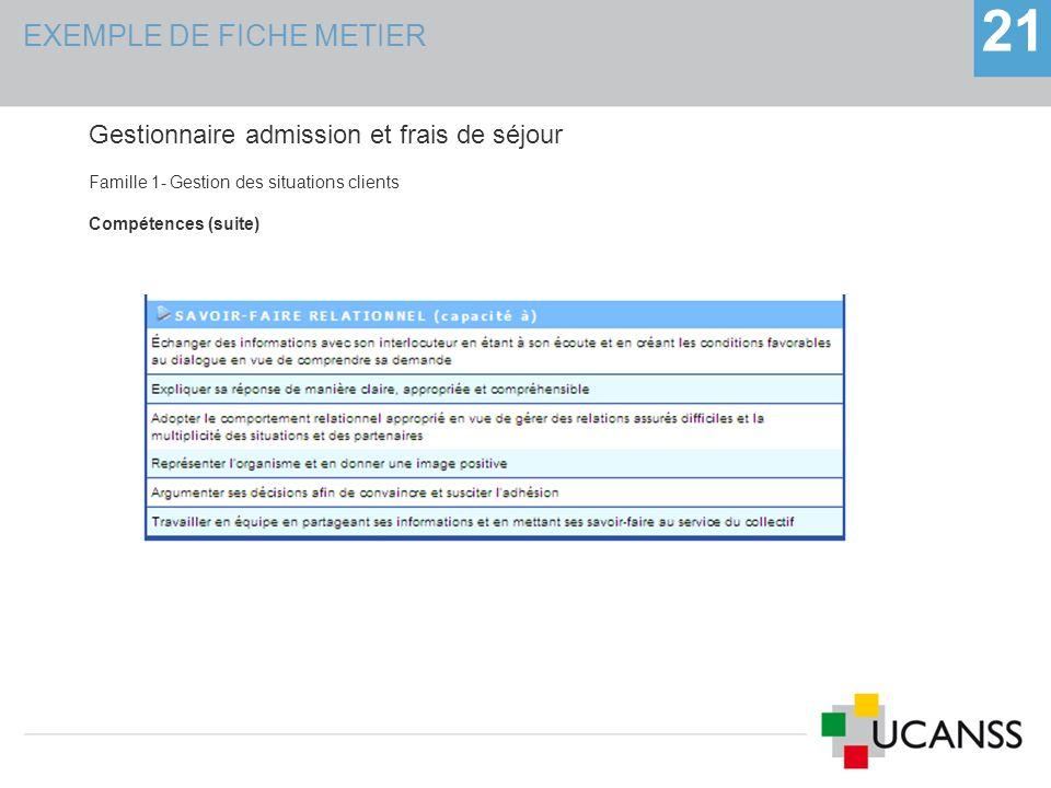 EXEMPLE DE FICHE METIER 21 Gestionnaire admission et frais de séjour Famille 1- Gestion des situations clients Compétences (suite)