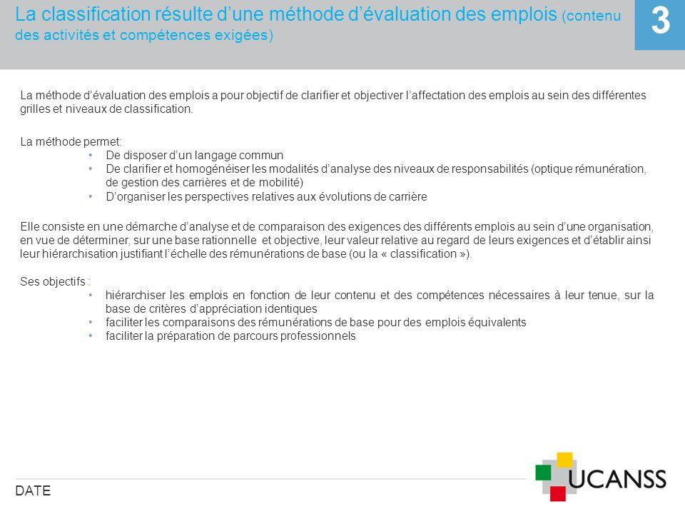 La classification résulte dune méthode dévaluation des emplois (contenu des activités et compétences exigées) DATE 3 La méthode dévaluation des emploi