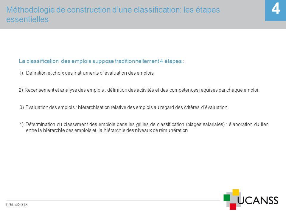 Méthodologie de construction dune classification: les étapes essentielles 09/04/2013 4 La classification des emplois suppose traditionnellement 4 étap