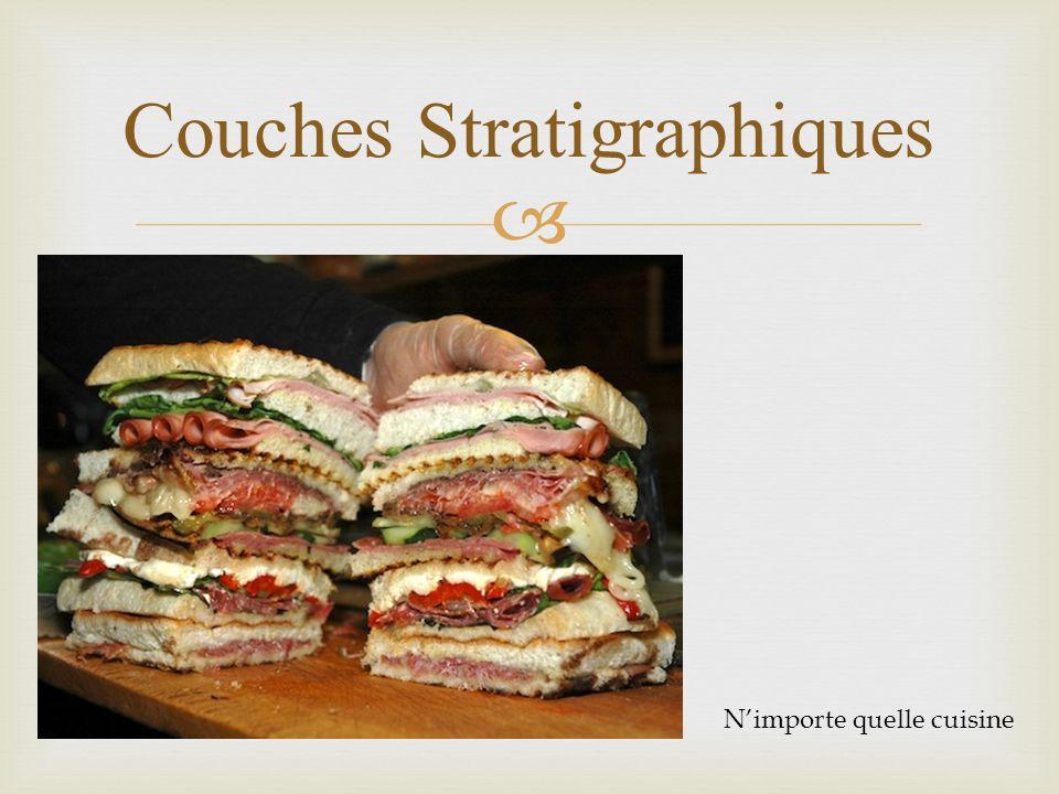 Couches Stratigraphiques Nimporte quelle cuisine