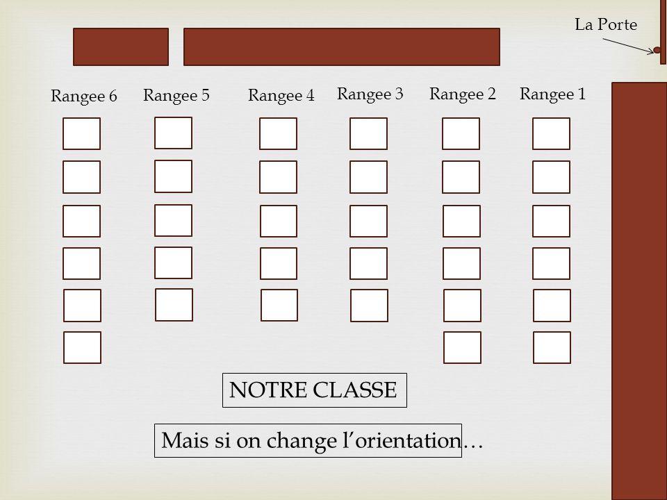 Rangee 6 Rangee 1Rangee 2 Rangee 3 Rangee 4Rangee 5 La Porte NOTRE CLASSE Mais si on change lorientation…