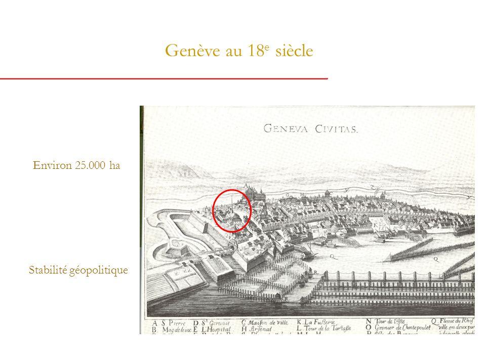 Genève au 18 e siècle Environ 25.000 ha Stabilité géopolitique