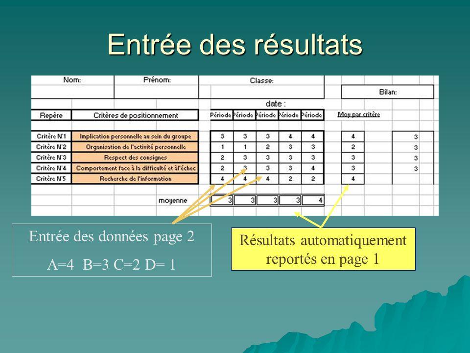 Entrée des résultats Entrée des données page 2 A=4 B=3 C=2 D= 1 Résultats automatiquement reportés en page 1