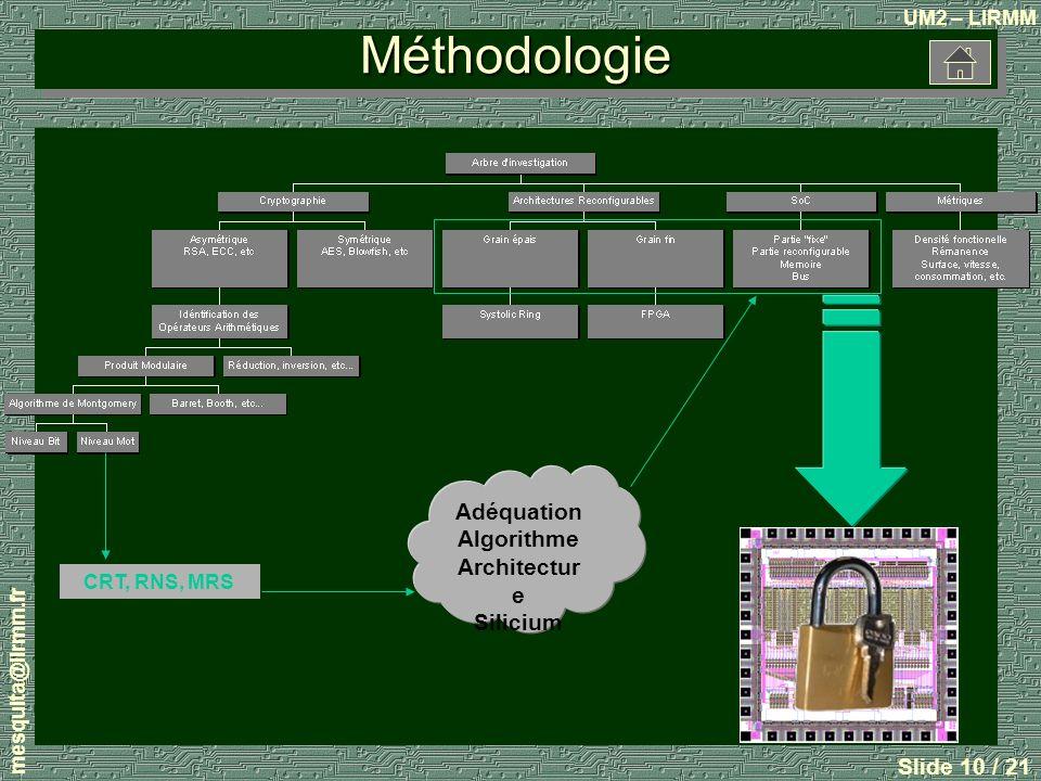 UM2 – LIRMM mesquita@lirmm.fr Slide 10 / 21 Méthodologie Adéquation Algorithme Architectur e Silicium CRT, RNS, MRS