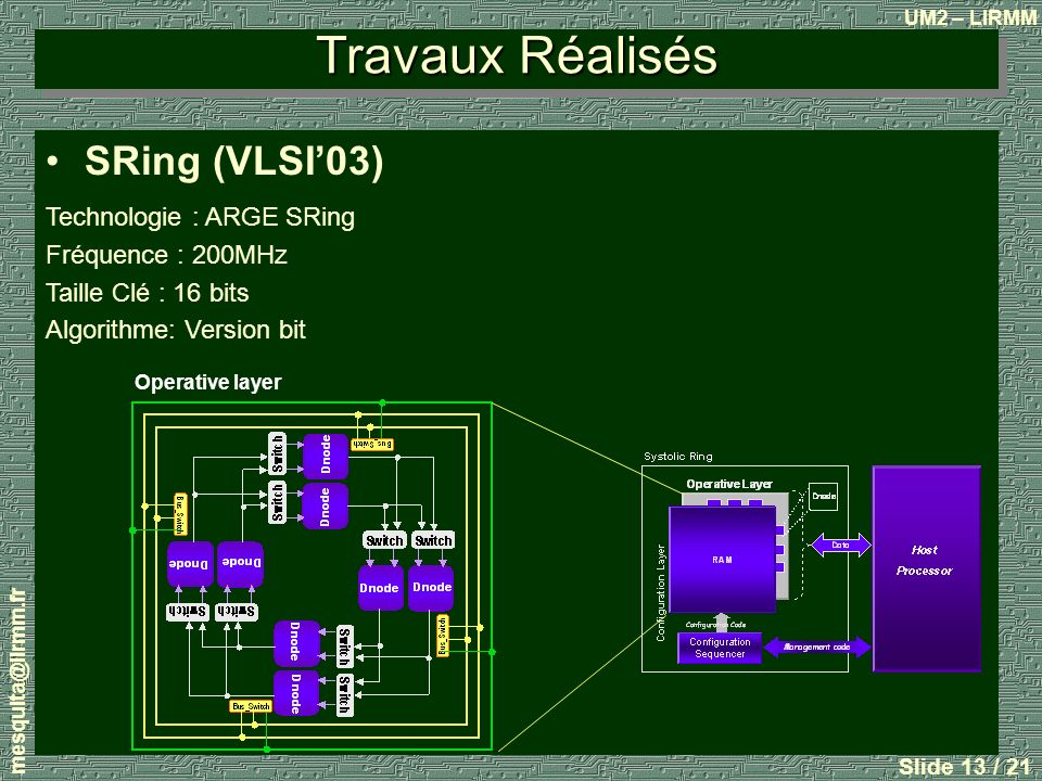 UM2 – LIRMM mesquita@lirmm.fr Slide 13 / 21 Travaux Réalisés SRing (VLSI03) Technologie : ARGE SRing Fréquence : 200MHz Taille Clé : 16 bits Algorithme: Version bit Operative layer