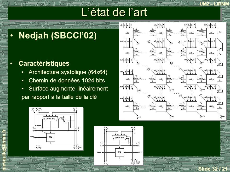 UM2 – LIRMM mesquita@lirmm.fr Slide 32 / 21 Létat de lart Nedjah (SBCCI02) Caractéristiques Architecture systolique (64x64) Chemin de données 1024 bits Surface augmente linéairement par rapport à la taille de la clé