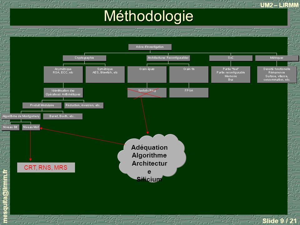 UM2 – LIRMM mesquita@lirmm.fr Slide 20 / 21 Conclusions Conclusions –Les ARGE ne semblent pas être bien adaptés à des applications cryptographiques –Lopération la plus chronofage cest aussi difficilement parallélisable –Jusquà ce moment (et à ma connaissance), il ny a aucune implémetation des algorithmes de cryptographie que se sert de la reconfiguration (dynamique ou statique) Perspectives –Investiguer le RNS –Étudier plusieurs algorithmes de crypto –Découvrir à propos de la multicryptographie Conclusions –Les ARGE ne semblent pas être bien adaptés à des applications cryptographiques –Lopération la plus chronofage cest aussi difficilement parallélisable –Jusquà ce moment (et à ma connaissance), il ny a aucune implémetation des algorithmes de cryptographie que se sert de la reconfiguration (dynamique ou statique) Perspectives –Investiguer le RNS –Étudier plusieurs algorithmes de crypto –Découvrir à propos de la multicryptographie