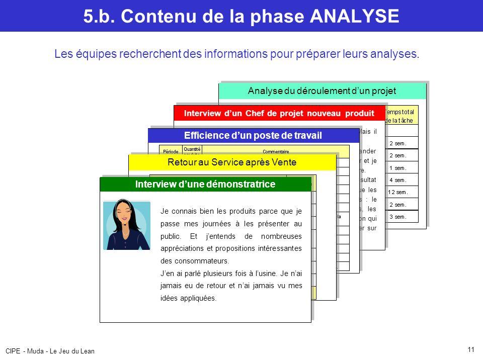 CIPE - Muda - Le Jeu du Lean 11 5.b. Contenu de la phase ANALYSE Analyse du déroulement dun projet Cest vrai quon a du mal à tenir les délais. Mais il