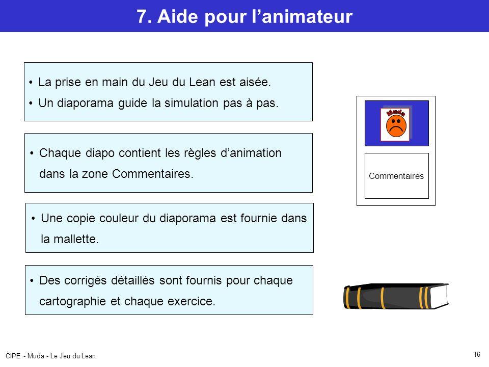 CIPE - Muda - Le Jeu du Lean 16 Chaque diapo contient les règles danimation dans la zone Commentaires. Une copie couleur du diaporama est fournie dans