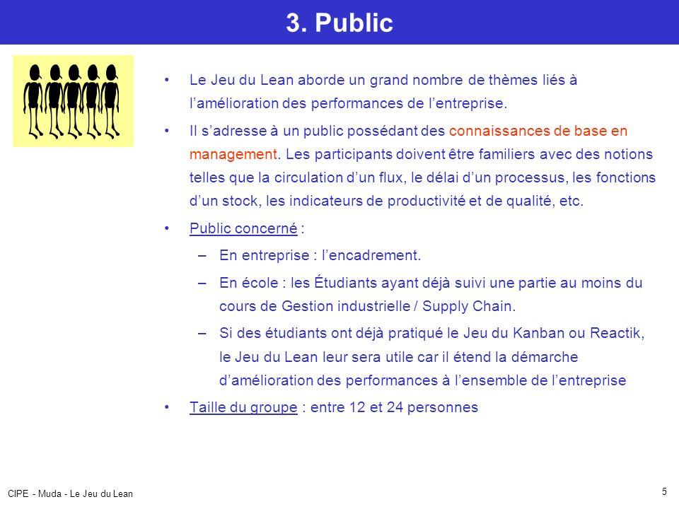 CIPE - Muda - Le Jeu du Lean 5 Le Jeu du Lean aborde un grand nombre de thèmes liés à lamélioration des performances de lentreprise. Il sadresse à un