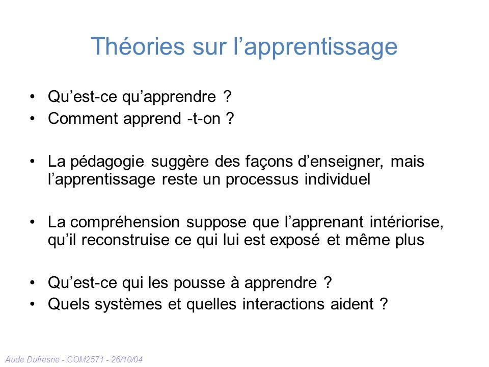 Aude Dufresne - COM2571 - 26/10/04 Théories sur lapprentissage Quest-ce quapprendre ? Comment apprend -t-on ? La pédagogie suggère des façons denseign