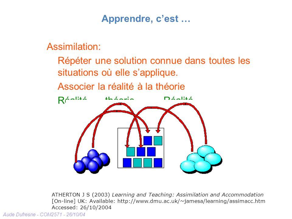 Aude Dufresne - COM2571 - 26/10/04 Apprendre, cest … Assimilation: Répéter une solution connue dans toutes les situations où elle sapplique. Associer