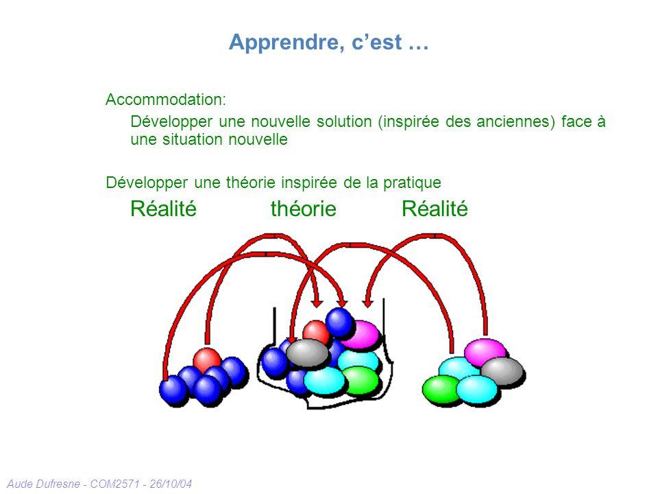 Aude Dufresne - COM2571 - 26/10/04 Apprendre, cest … Accommodation: Développer une nouvelle solution (inspirée des anciennes) face à une situation nou