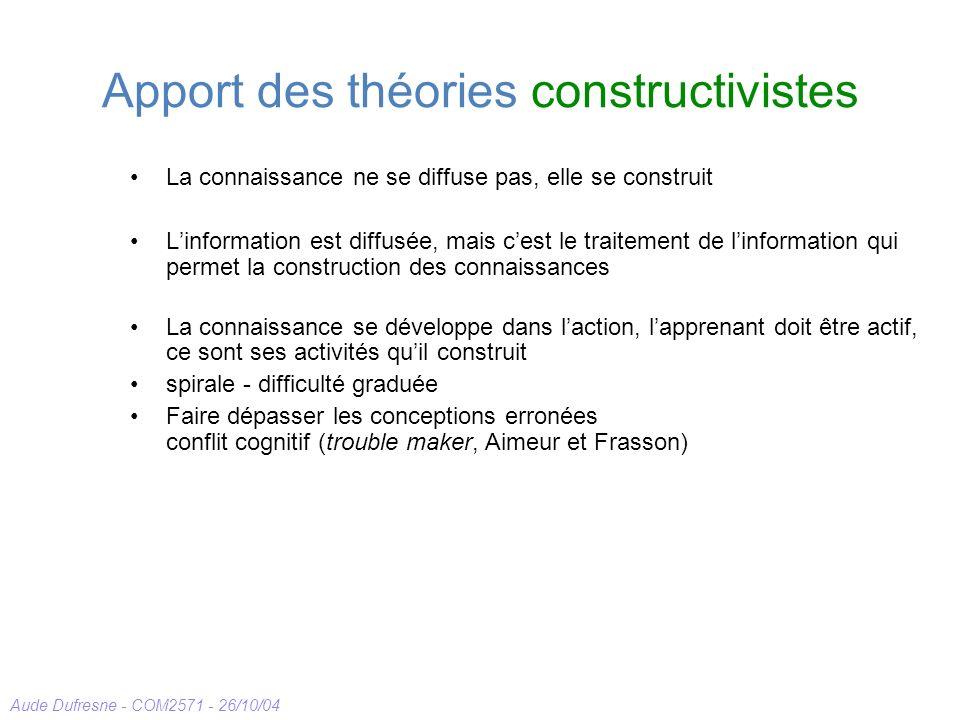 Aude Dufresne - COM2571 - 26/10/04 Apport des théories constructivistes La connaissance ne se diffuse pas, elle se construit Linformation est diffusée