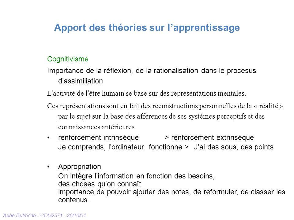 Aude Dufresne - COM2571 - 26/10/04 Apport des théories sur lapprentissage Cognitivisme Importance de la réflexion, de la rationalisation dans le proce