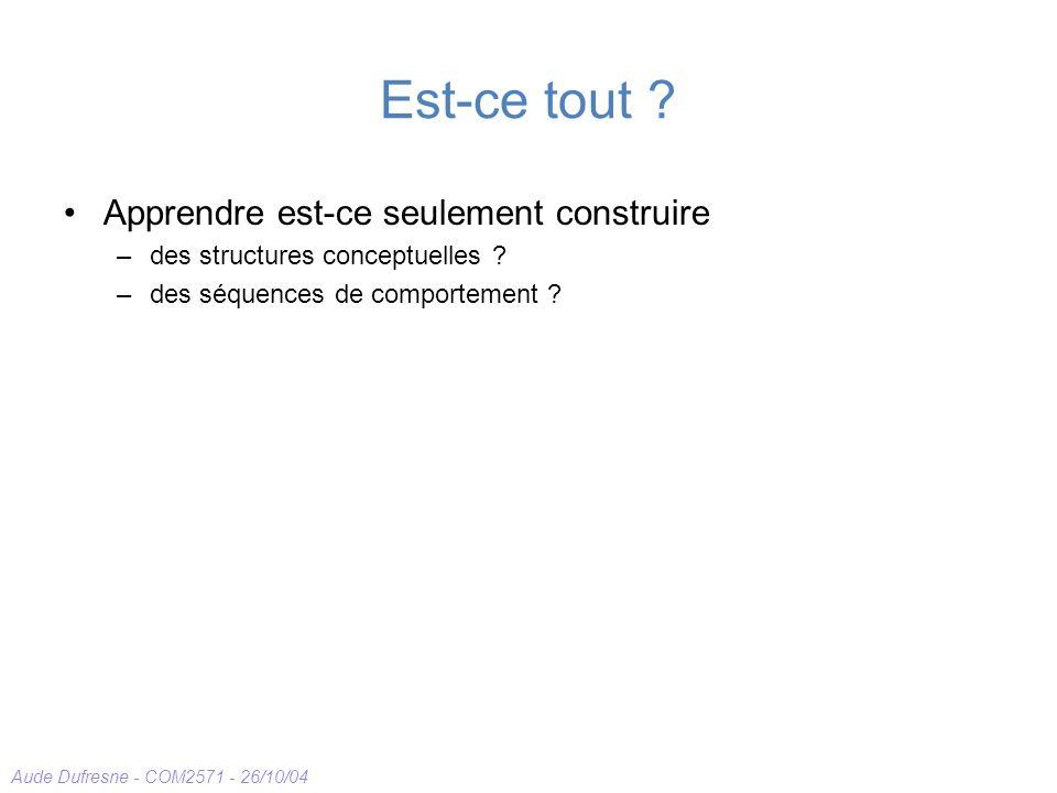 Aude Dufresne - COM2571 - 26/10/04 Est-ce tout ? Apprendre est-ce seulement construire –des structures conceptuelles ? –des séquences de comportement
