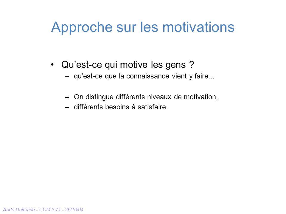 Aude Dufresne - COM2571 - 26/10/04 Approche sur les motivations Quest-ce qui motive les gens ? –quest-ce que la connaissance vient y faire... –On dist