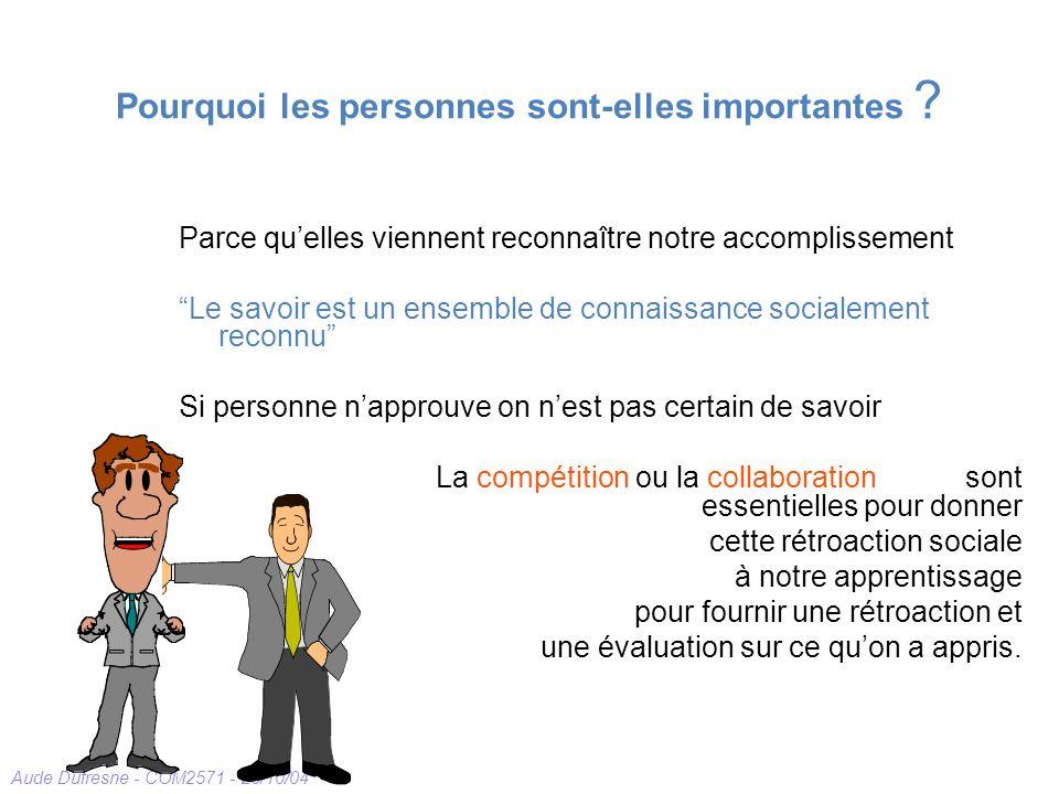 Aude Dufresne - COM2571 - 26/10/04 Pourquoi les personnes sont-elles importantes ? Parce quelles viennent reconnaître notre accomplissement Le savoir