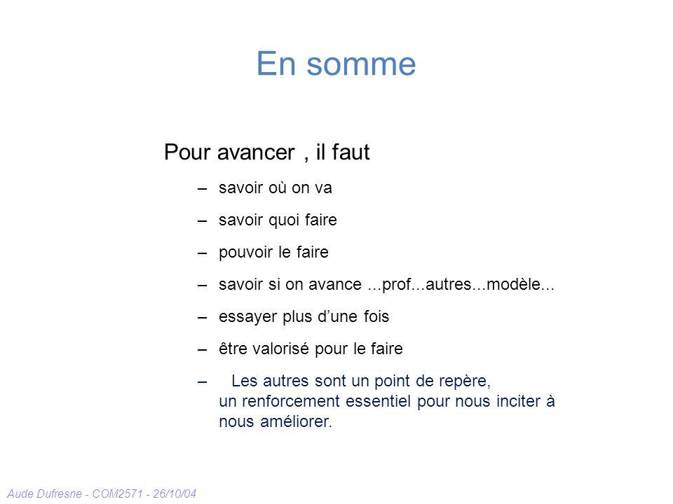 Aude Dufresne - COM2571 - 26/10/04 En somme Pour avancer, il faut –savoir où on va –savoir quoi faire –pouvoir le faire –savoir si on avance...prof...