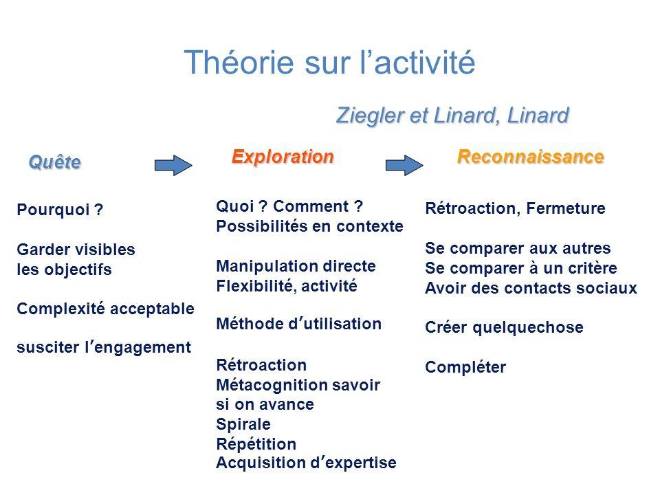Théorie sur lactivité Quête ExplorationReconnaissance Pourquoi .