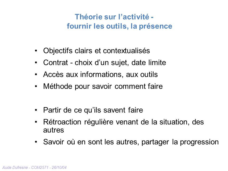 Aude Dufresne - COM2571 - 26/10/04 Théorie sur lactivité - fournir les outils, la présence Objectifs clairs et contextualisés Contrat - choix dun suje