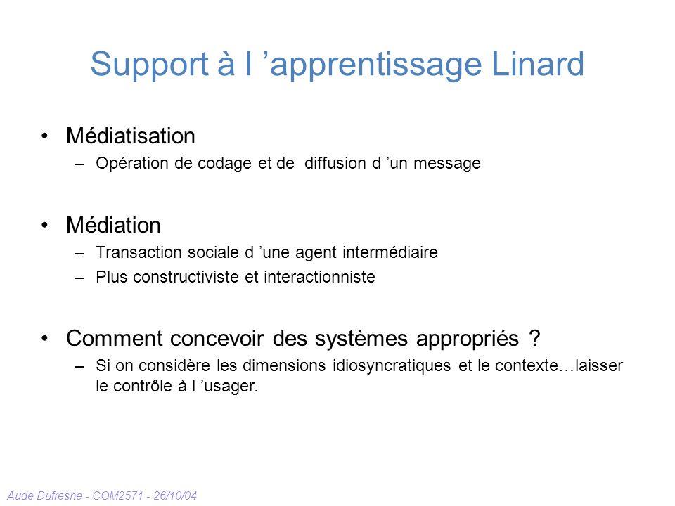 Aude Dufresne - COM2571 - 26/10/04 Support à l apprentissage Linard Médiatisation –Opération de codage et de diffusion d un message Médiation –Transac