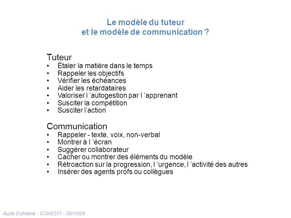 Aude Dufresne - COM2571 - 26/10/04 Le modèle du tuteur et le modèle de communication ? Tuteur Étaler la matière dans le temps Rappeler les objectifs V