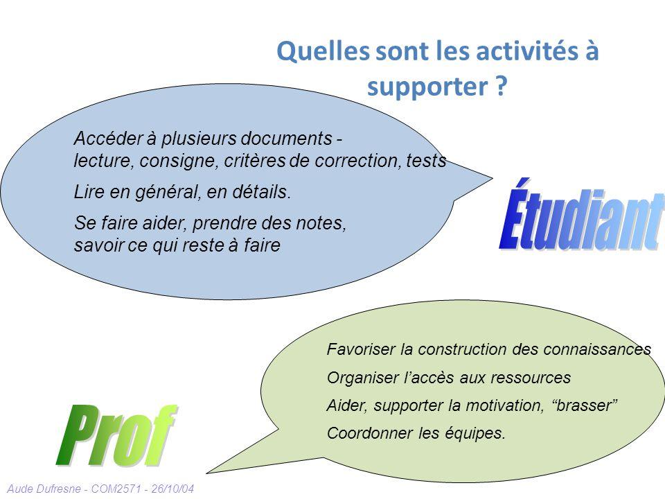 Aude Dufresne - COM2571 - 26/10/04 Favoriser la construction des connaissances Organiser laccès aux ressources Aider, supporter la motivation, brasser Coordonner les équipes.