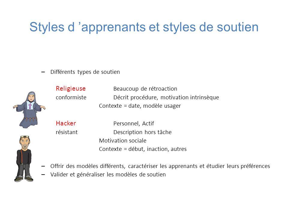 Styles d apprenants et styles de soutien – Différents types de soutien Religieuse Beaucoup de rétroaction conformisteDécrit procédure, motivation intr