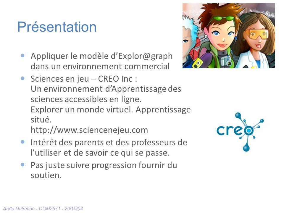 Aude Dufresne - COM2571 - 26/10/04 Présentation Appliquer le modèle dExplor@graph dans un environnement commercial Sciences en jeu – CREO Inc : Un environnement dApprentissage des sciences accessibles en ligne.