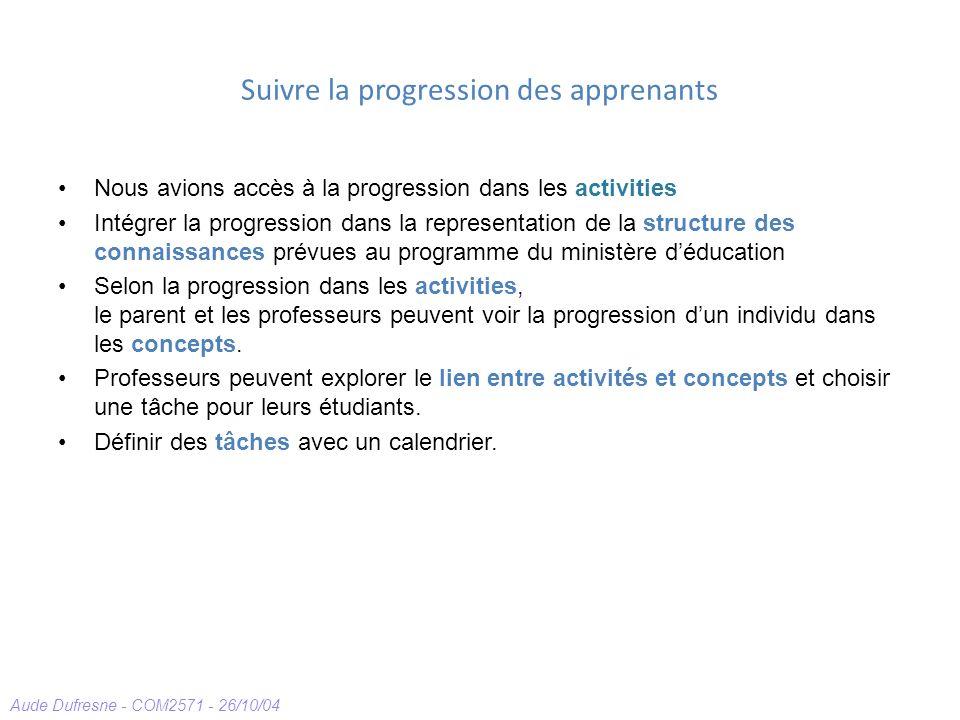 Aude Dufresne - COM2571 - 26/10/04 Suivre la progression des apprenants Nous avions accès à la progression dans les activities Intégrer la progression