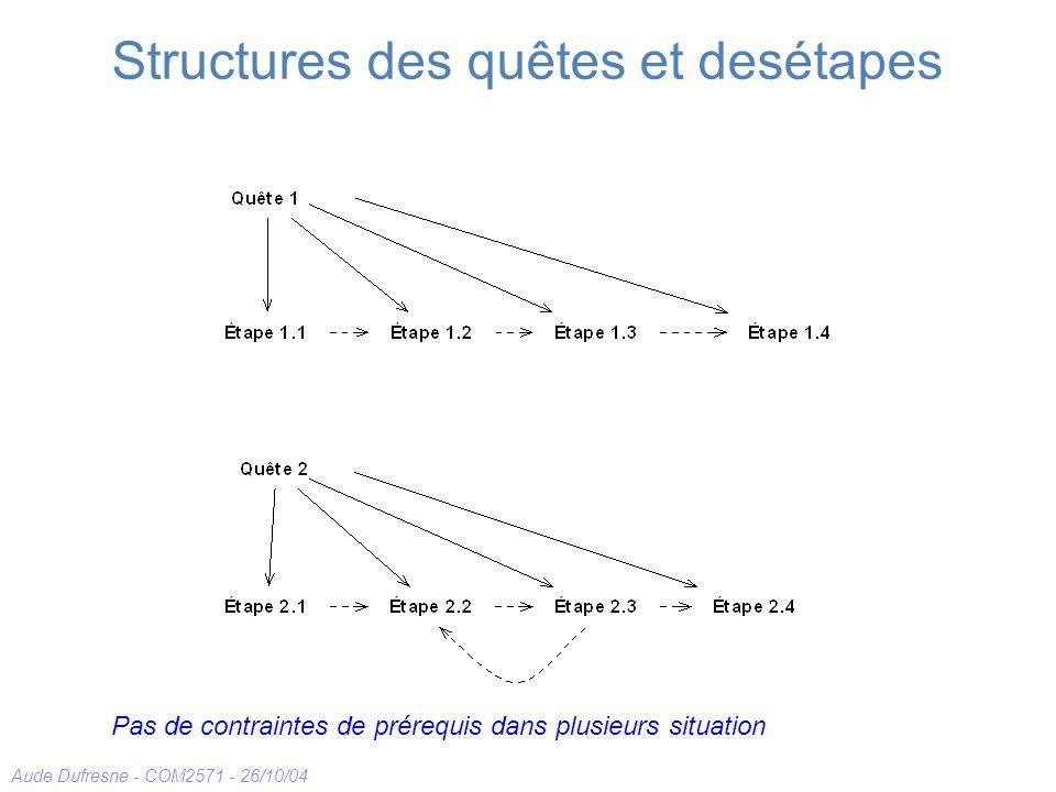 Aude Dufresne - COM2571 - 26/10/04 Structures des quêtes et desétapes Pas de contraintes de prérequis dans plusieurs situation